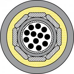 Kabel Napowietrzny CCU5032 (96-144 włókien)