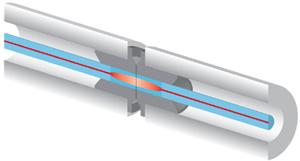Przekrój przez połączenie dwóch ferrul z włóknem gradientowym