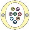 Kabel Łatwego Dostępu KLD-TK 48J Acome PAD1826, HPC1626 [budowa modułowa: 8 tub x 6 włókien] - 2 000 m opakowanie bęben